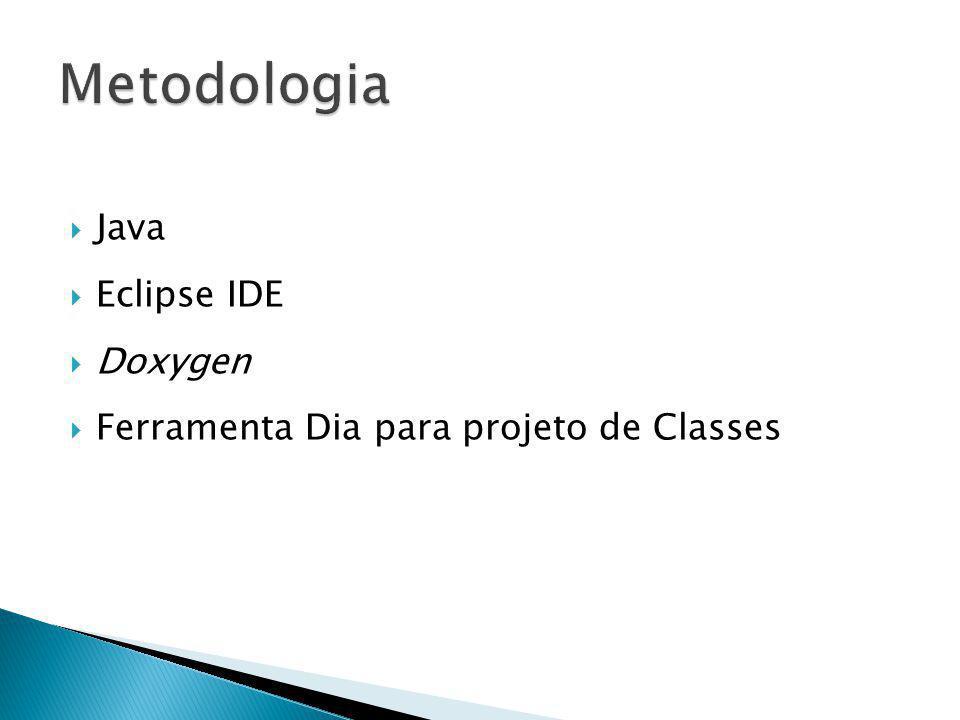 Metodologia Java Eclipse IDE Doxygen