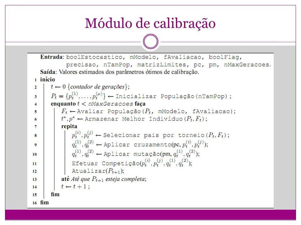 Módulo de calibração