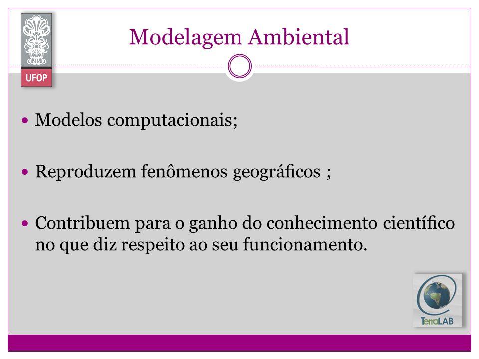 Modelagem Ambiental Modelos computacionais;