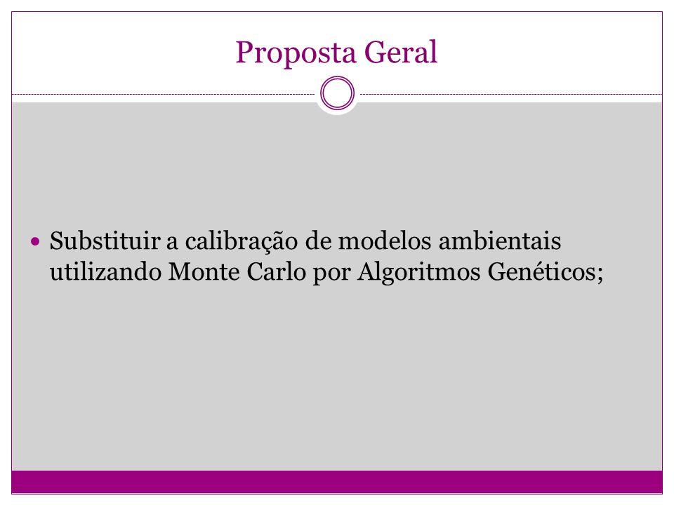 Proposta Geral Substituir a calibração de modelos ambientais utilizando Monte Carlo por Algoritmos Genéticos;