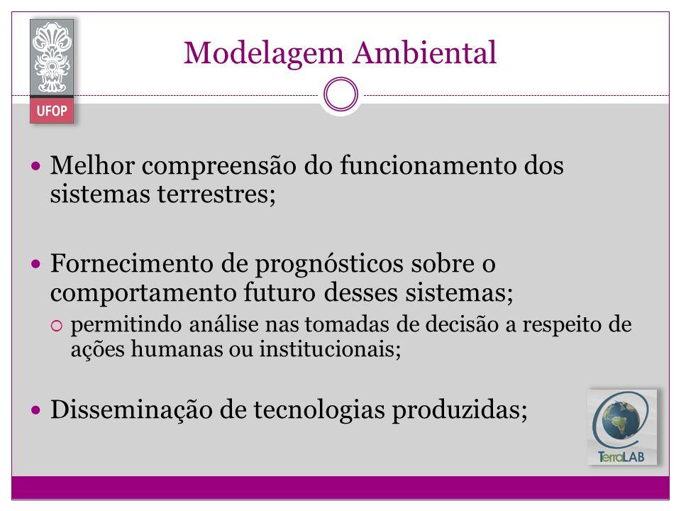 Modelagem Ambiental Melhor compreensão do funcionamento dos sistemas terrestres;