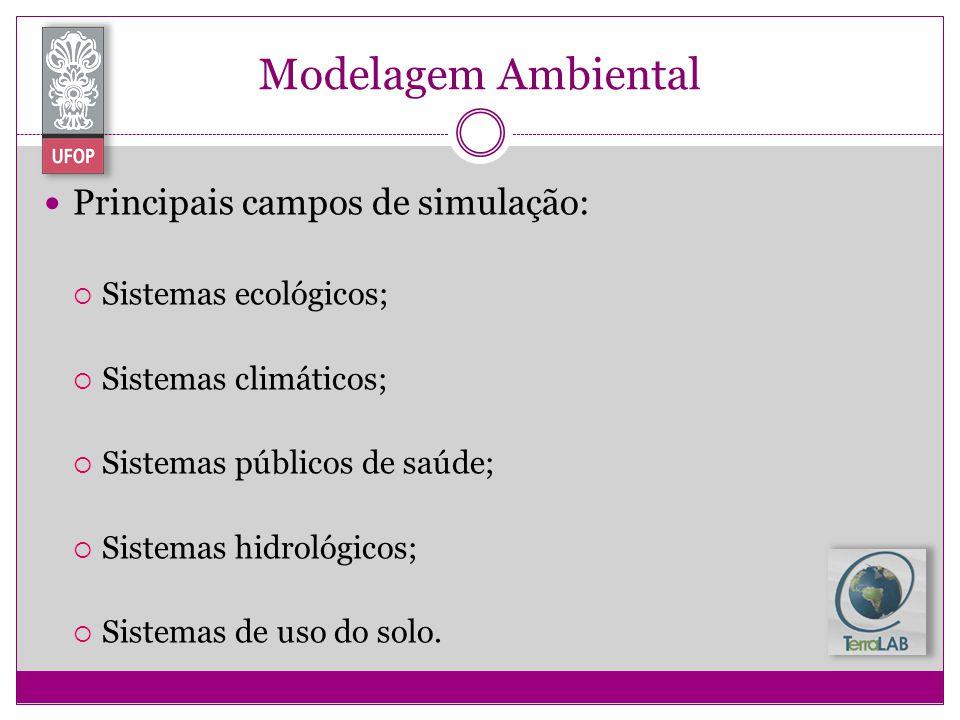 Modelagem Ambiental Principais campos de simulação: