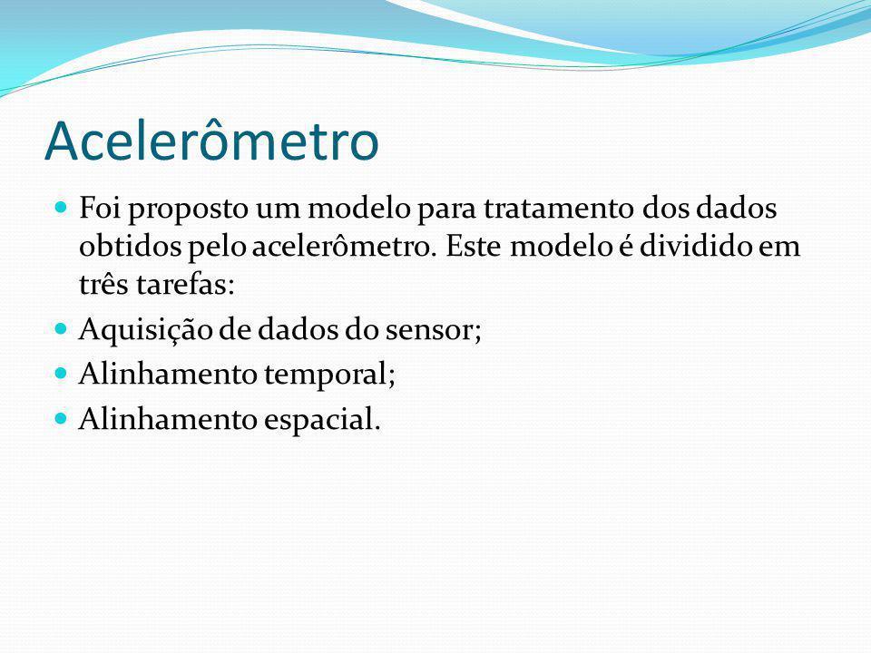 Acelerômetro Foi proposto um modelo para tratamento dos dados obtidos pelo acelerômetro. Este modelo é dividido em três tarefas: