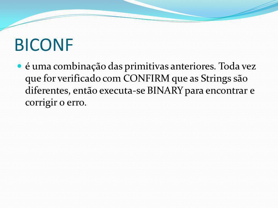 BICONF