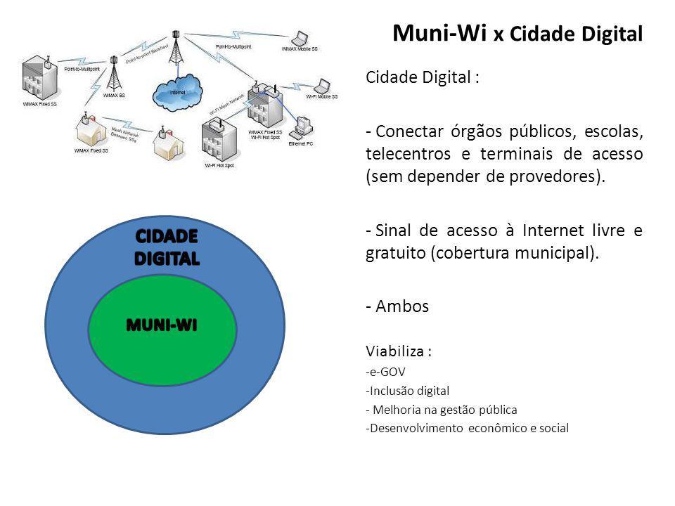 Muni-Wi x Cidade Digital
