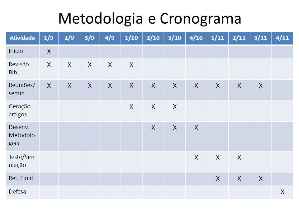 Metodologia e Cronograma