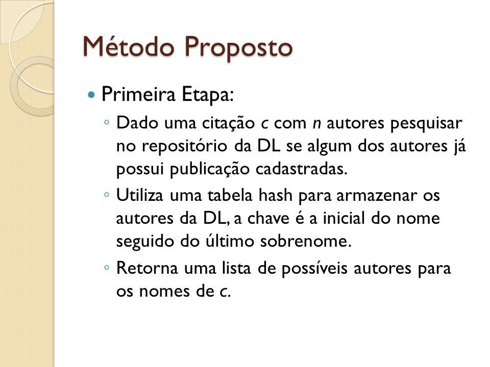 Método Proposto Primeira Etapa: