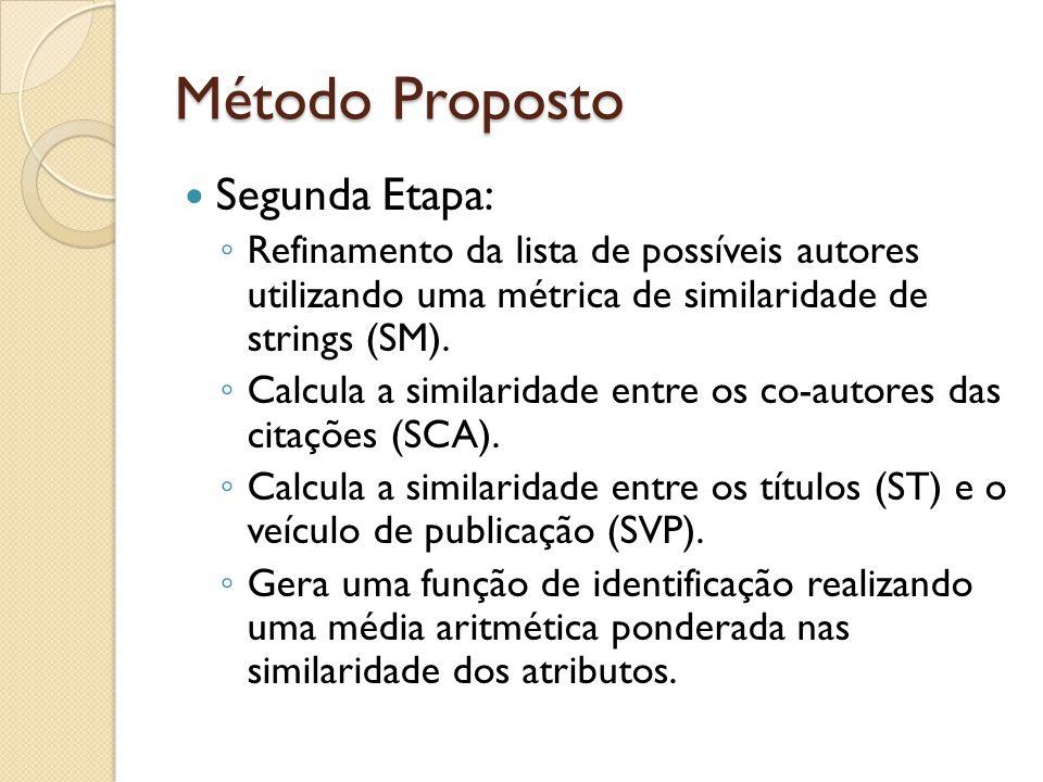 Método Proposto Segunda Etapa: