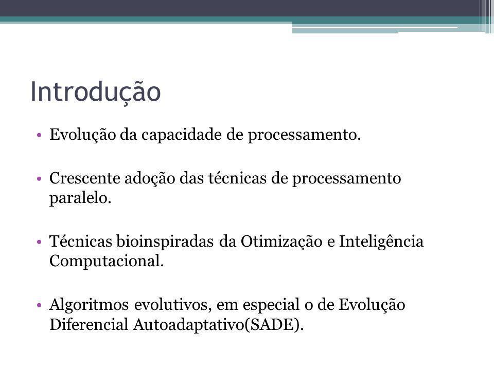 Introdução Evolução da capacidade de processamento.