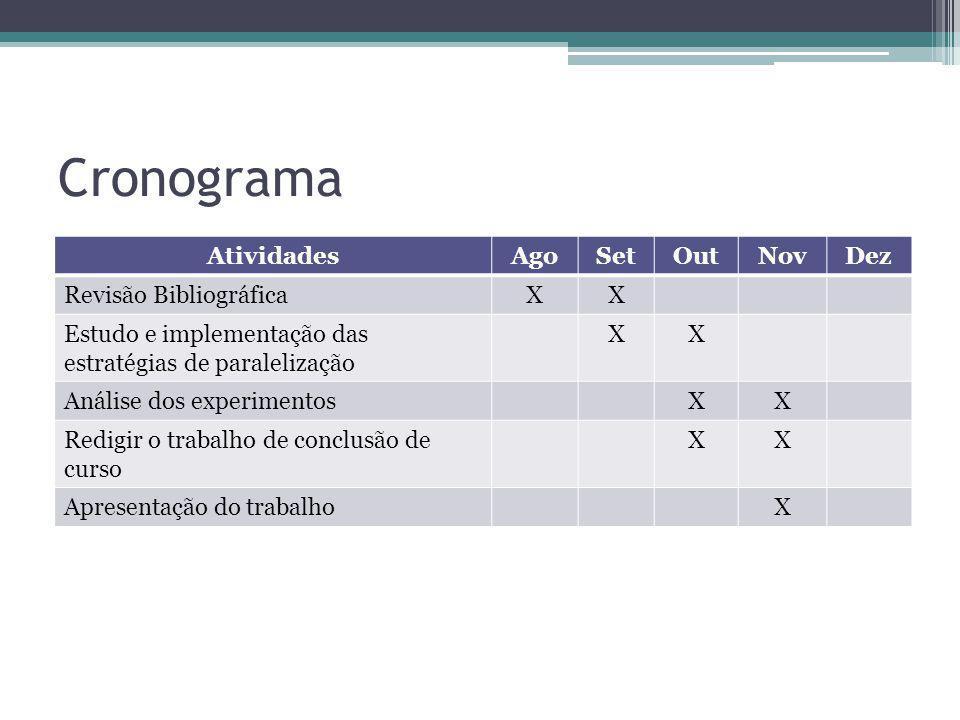 Cronograma Atividades Ago Set Out Nov Dez Revisão Bibliográfica X