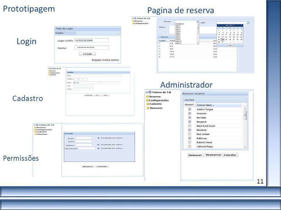 Prototipagem Pagina de reserva Login Administrador Cadastro Permissões