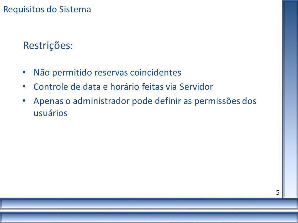 Restrições: Requisitos do Sistema Não permitido reservas coincidentes