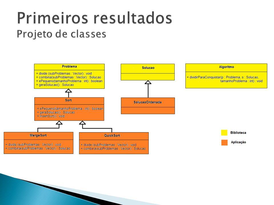Primeiros resultados Projeto de classes