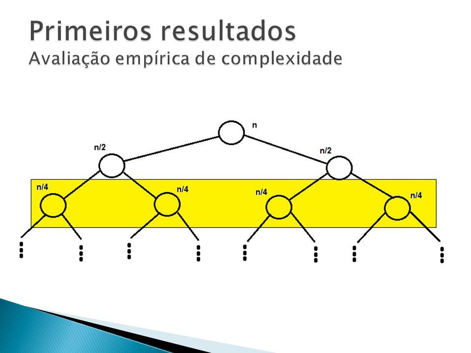 Primeiros resultados Avaliação empírica de complexidade