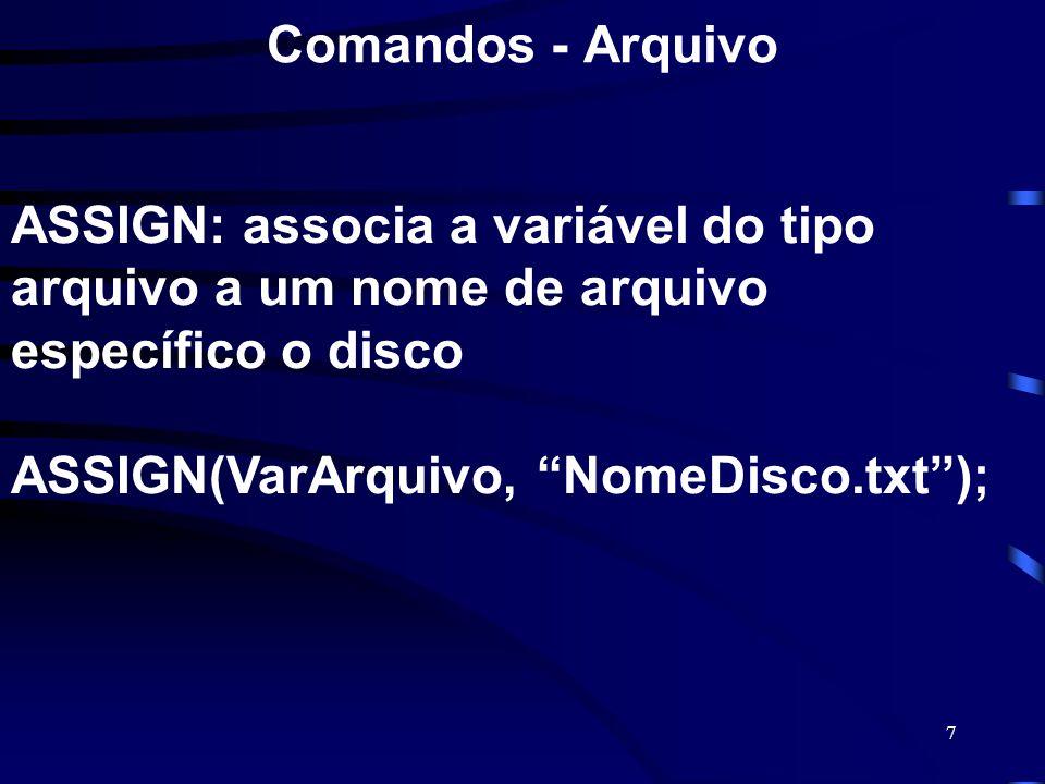 Comandos - Arquivo ASSIGN: associa a variável do tipo arquivo a um nome de arquivo específico o disco ASSIGN(VarArquivo, NomeDisco.txt );