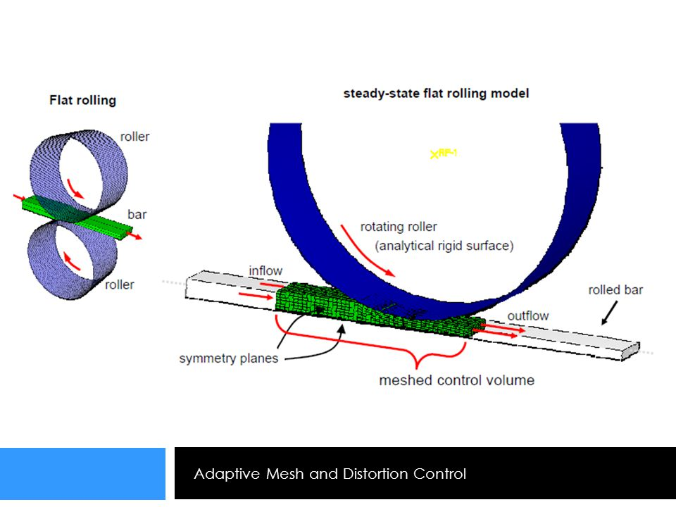 Adaptive Mesh and Distortion Control