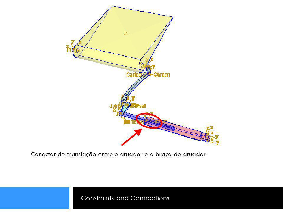 Constraints and Connections