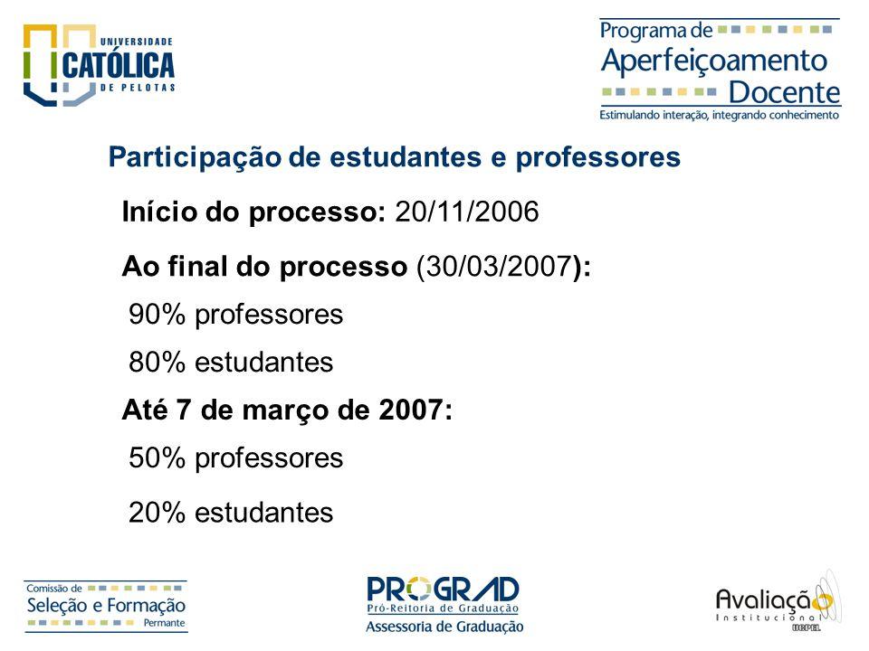 Participação de estudantes e professores