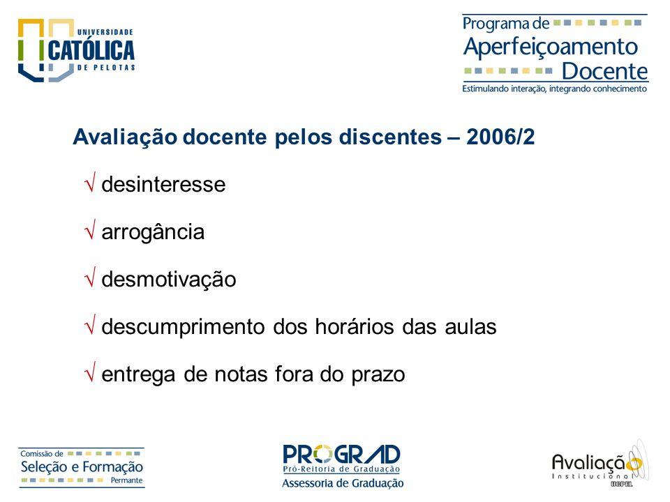 Avaliação docente pelos discentes – 2006/2