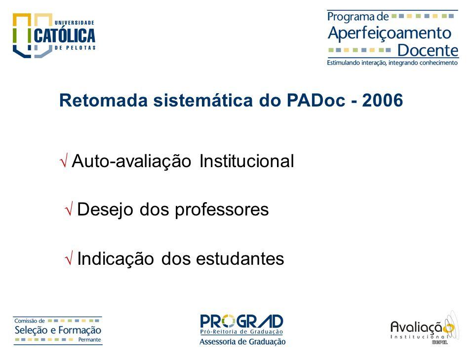 Retomada sistemática do PADoc - 2006