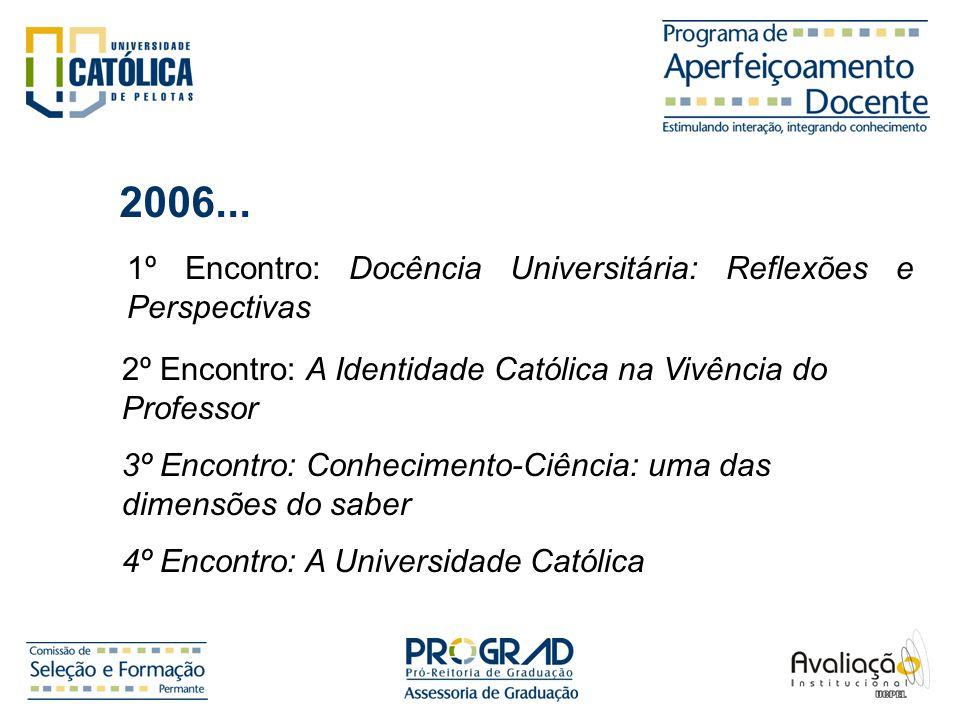 2006... 1º Encontro: Docência Universitária: Reflexões e Perspectivas