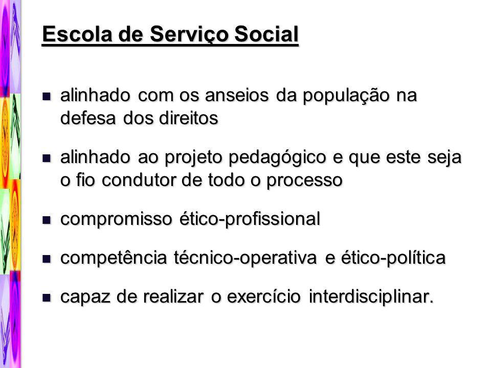 Escola de Serviço Social