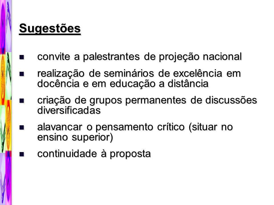 Sugestões convite a palestrantes de projeção nacional