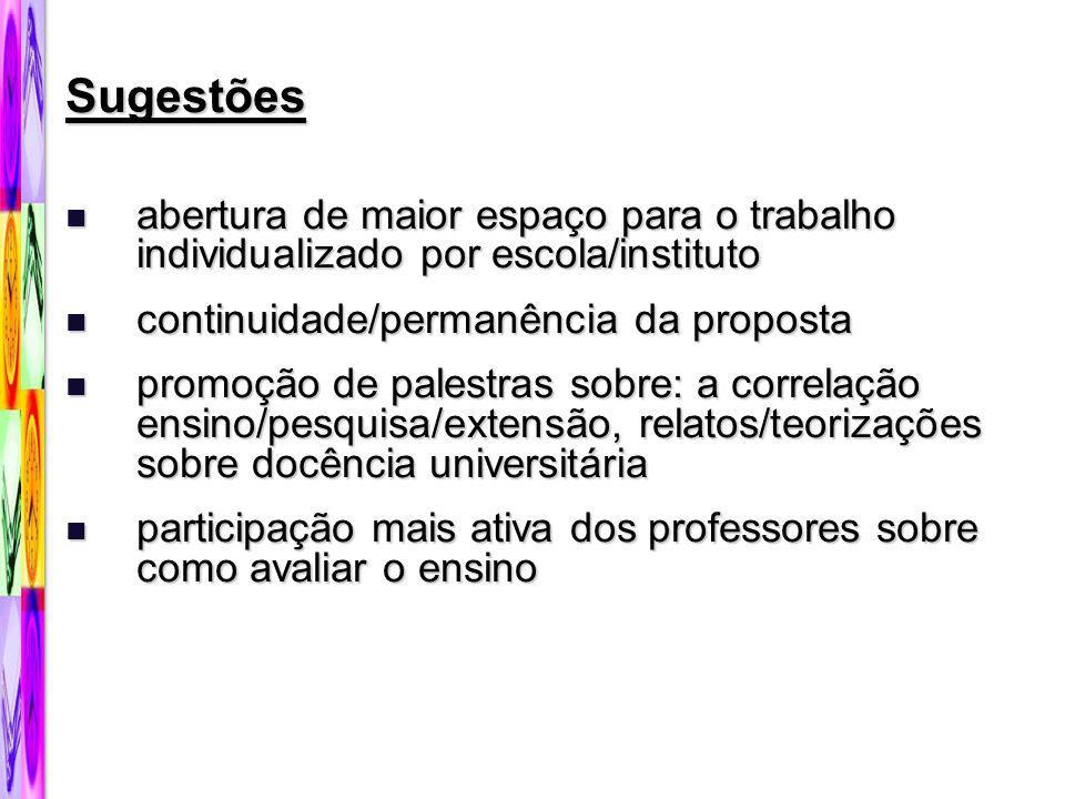 Sugestões abertura de maior espaço para o trabalho individualizado por escola/instituto. continuidade/permanência da proposta.