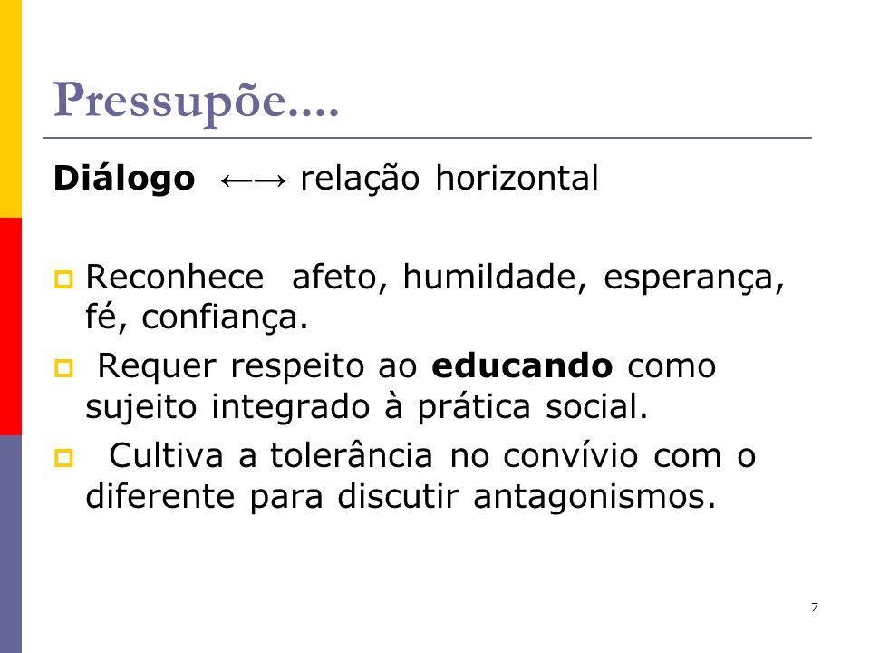 Pressupõe.... Diálogo ←→ relação horizontal
