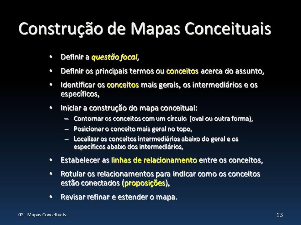 Construção de Mapas Conceituais