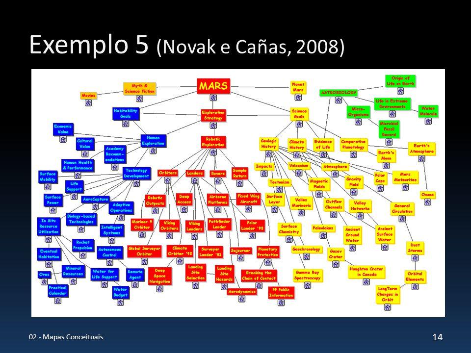Exemplo 5 (Novak e Cañas, 2008)