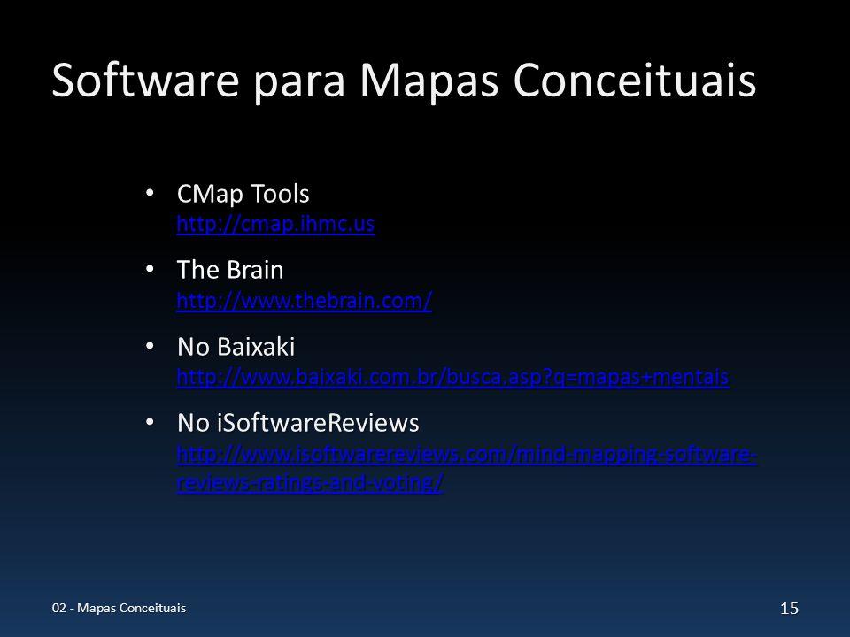 Software para Mapas Conceituais