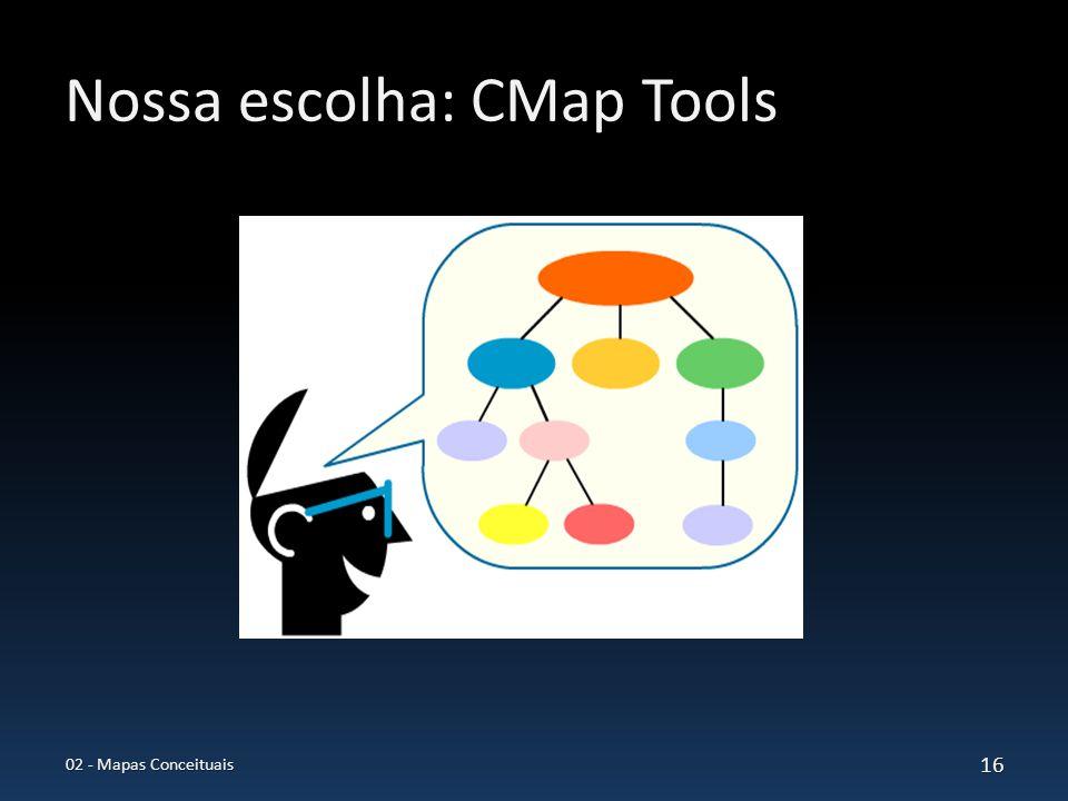 Nossa escolha: CMap Tools