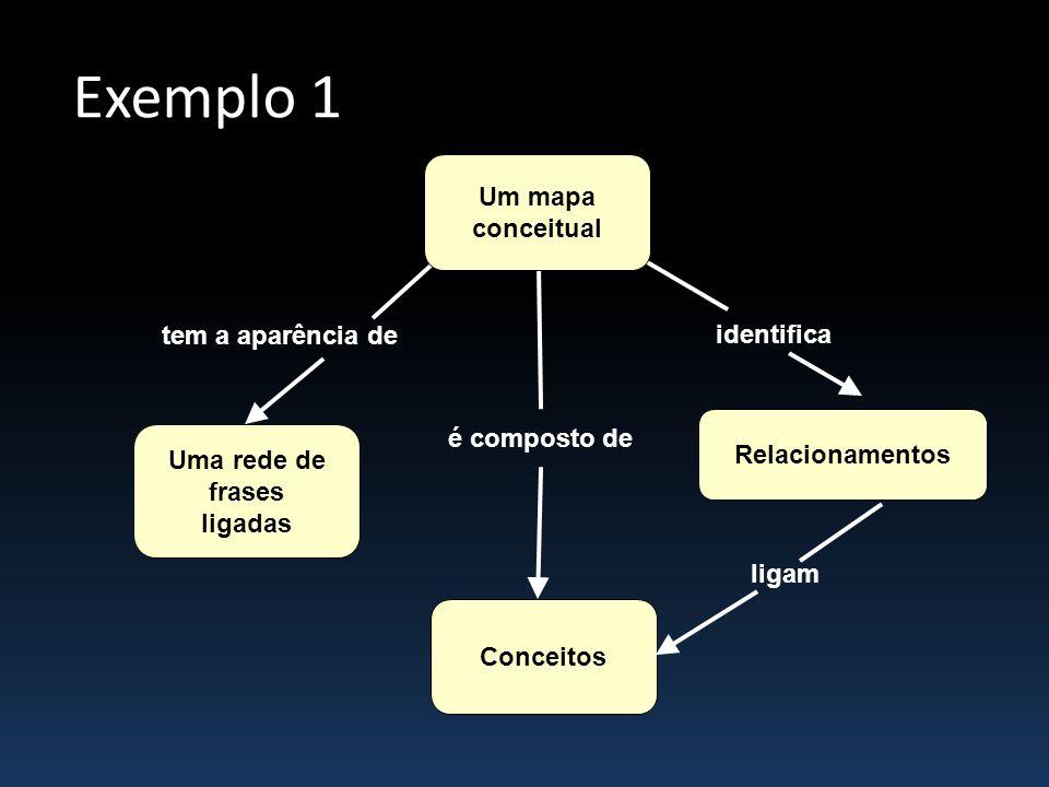 Exemplo 1 Um mapa conceitual tem a aparência de identifica