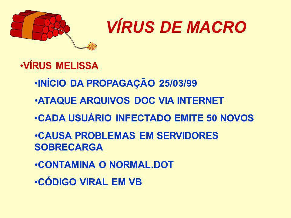 VÍRUS DE MACRO VÍRUS MELISSA INÍCIO DA PROPAGAÇÃO 25/03/99