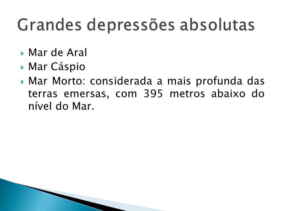Grandes depressões absolutas