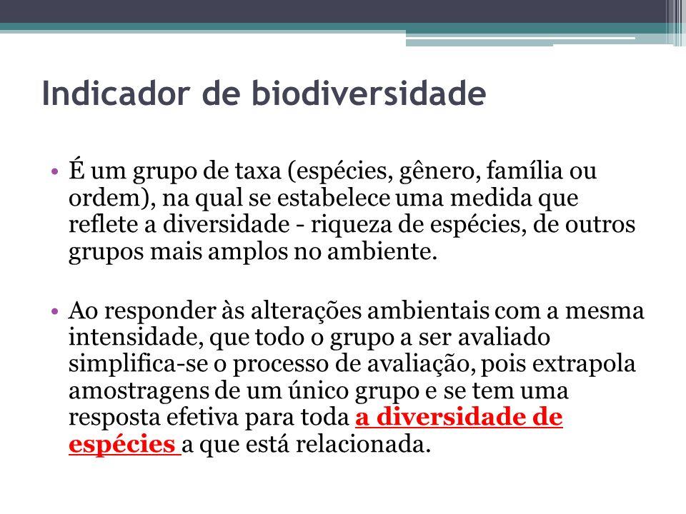 Indicador de biodiversidade
