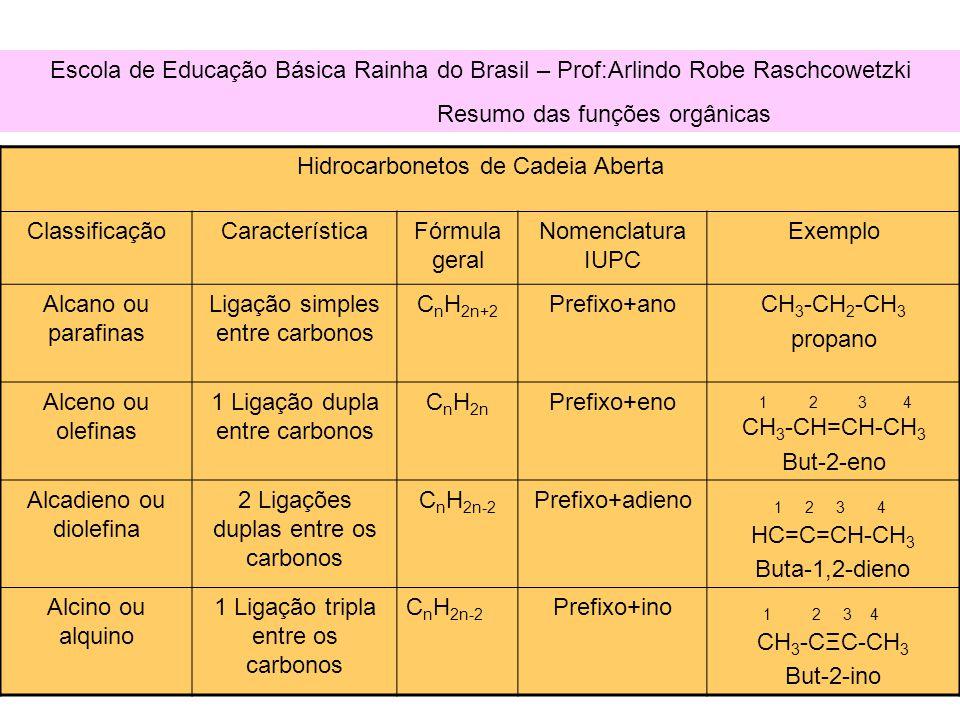 Resumo das funções orgânicas Hidrocarbonetos de Cadeia Aberta