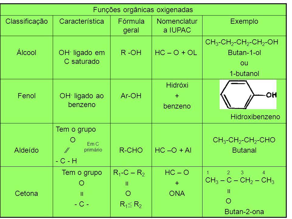 Funções orgânicas oxigenadas Classificação Característica