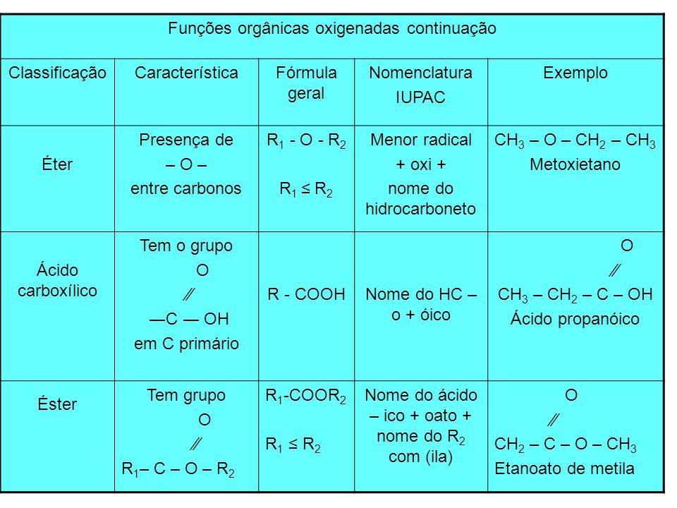 Funções orgânicas oxigenadas continuação Classificação Característica