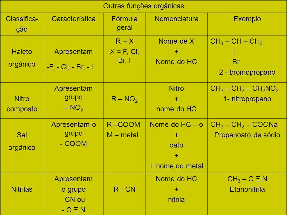 Outras funções orgânicas