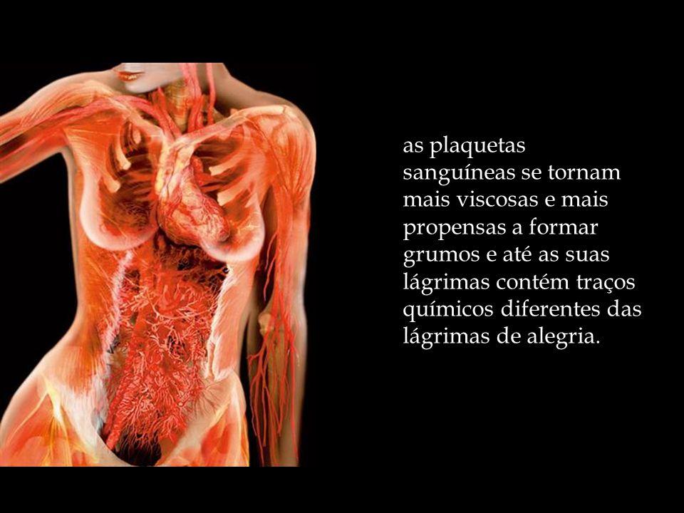 as plaquetas sanguíneas se tornam mais viscosas e mais propensas a formar grumos e até as suas lágrimas contém traços químicos diferentes das lágrimas de alegria.