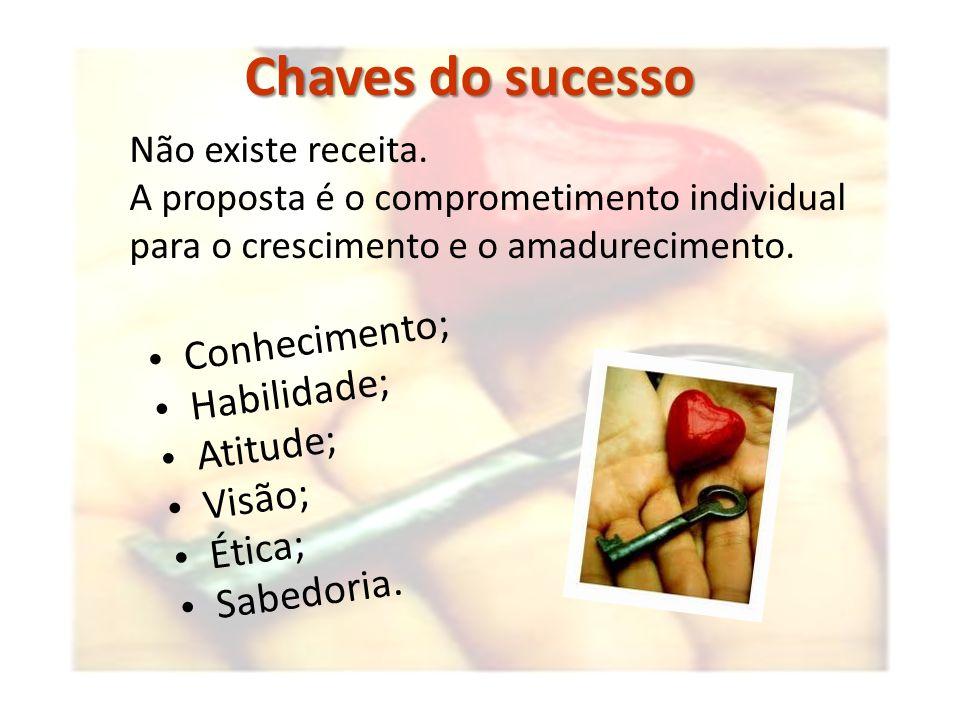 Chaves do sucesso Conhecimento; Habilidade; Atitude; Visão; Ética;