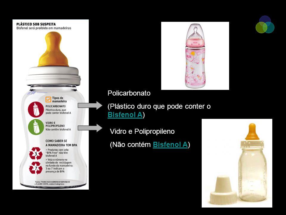 Policarbonato (Plástico duro que pode conter o Bisfenol A) Vidro e Polipropileno.