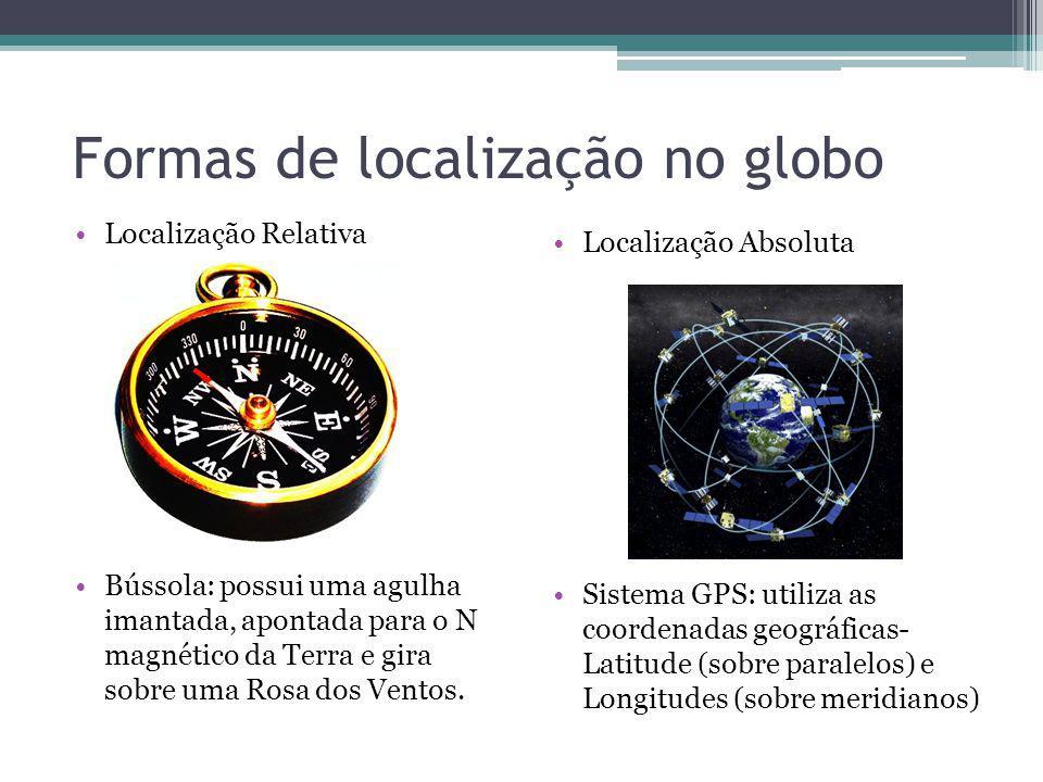 Formas de localização no globo
