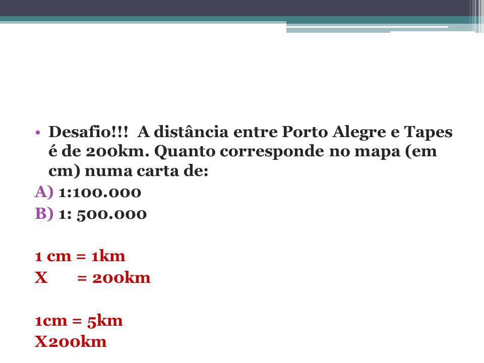 Desafio. A distância entre Porto Alegre e Tapes é de 200km