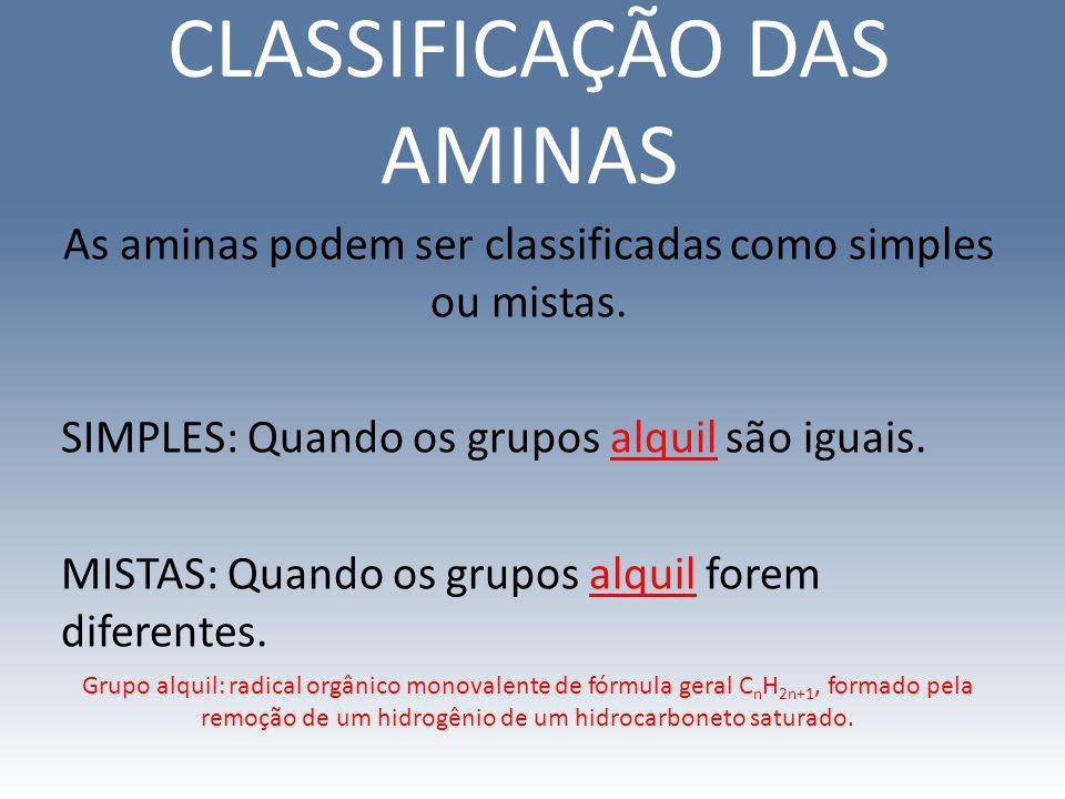 CLASSIFICAÇÃO DAS AMINAS
