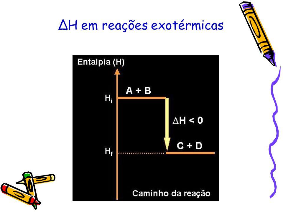 ΔH em reações exotérmicas