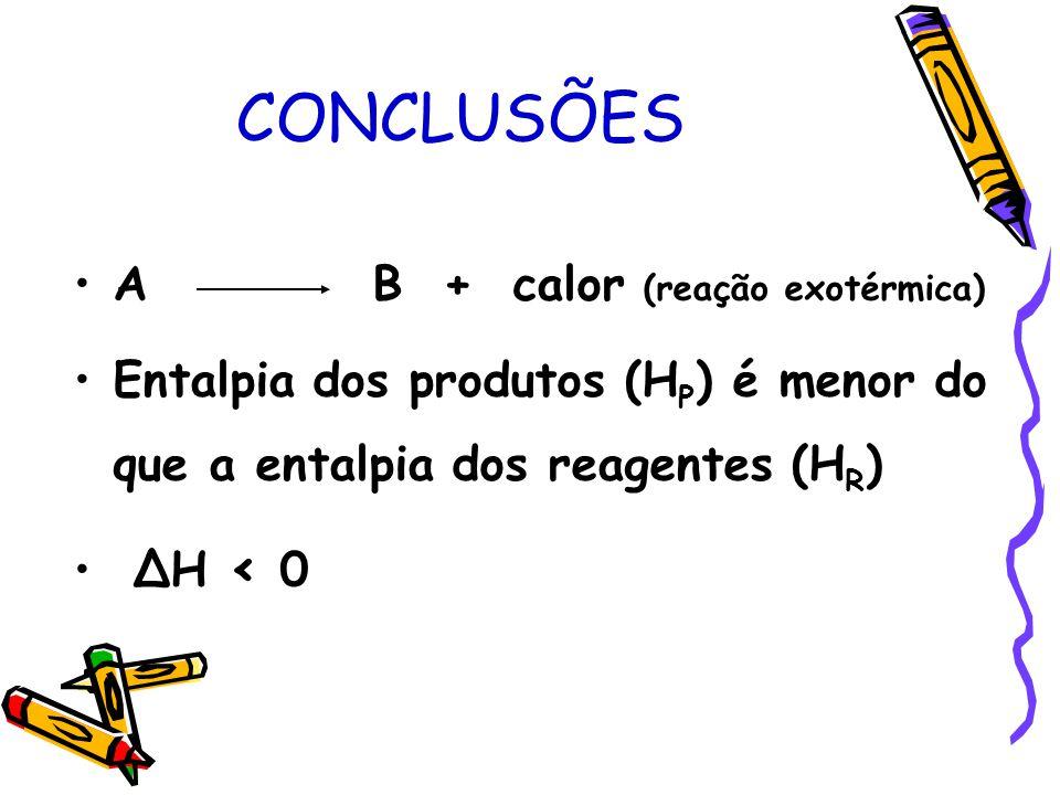 CONCLUSÕES A B + calor (reação exotérmica)