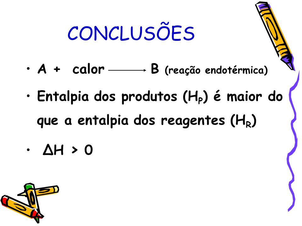 CONCLUSÕES A + calor B (reação endotérmica)